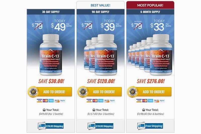 Zenith Brain C-13 Reviews: Buy todsy now
